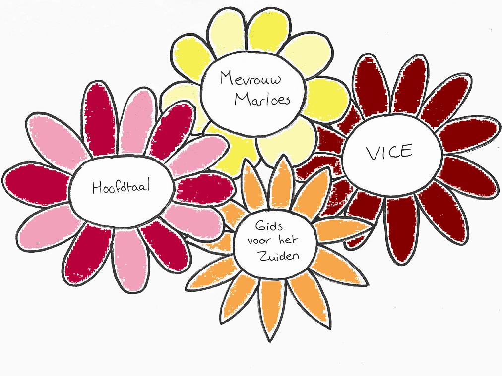 Blogs in de Bloemetjes 2: ook deze vier volg ik met plezier